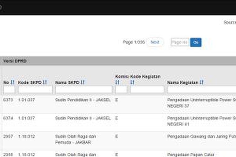 Situs Pantau RAPBD di alamat URL kawalapbd.org