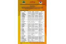 Kebanjiran, Berikut Daftar Kontak BPBD Kabupaten dan Kota se-Jawa Tengah