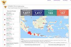 Update 5 Provinsi dengan Kasus Terbanyak di Indonesia