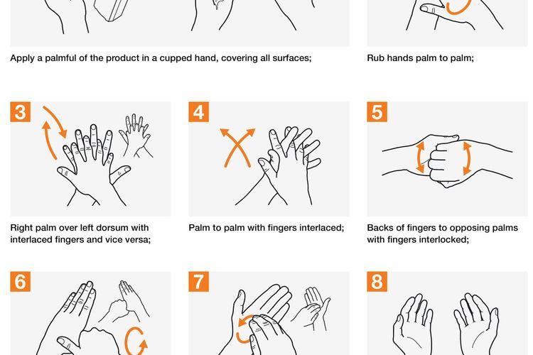 ilustrasi membersihkan tangan cairan dan gel hand sanitizer atau antiseptik tangan dari WHO
