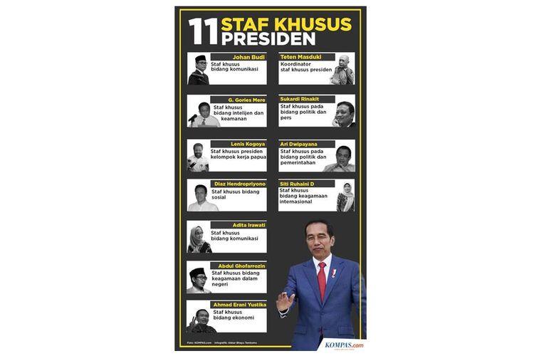 Infografik: 11 Staf Khusus Presiden Jokowi