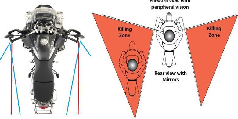 Blind spot pada sepeda motor
