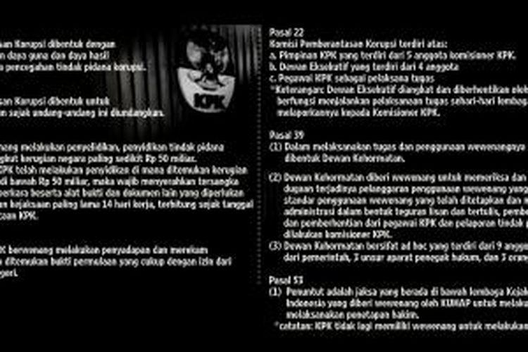 Isi pasal-pasal revisi dalam draf RUU KPK