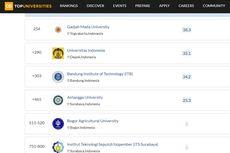 16 Perguruan Tinggi Terbaik Indonesia Versi QS WUR 2022