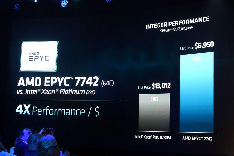 Layar presentasi dalam acara AMD Epyc Horizon di San Fancisco, AS, Rabu (7/8/2019), memperlihatkan perbandingan harga prosesor untuk server buatan Intel dan AMD.