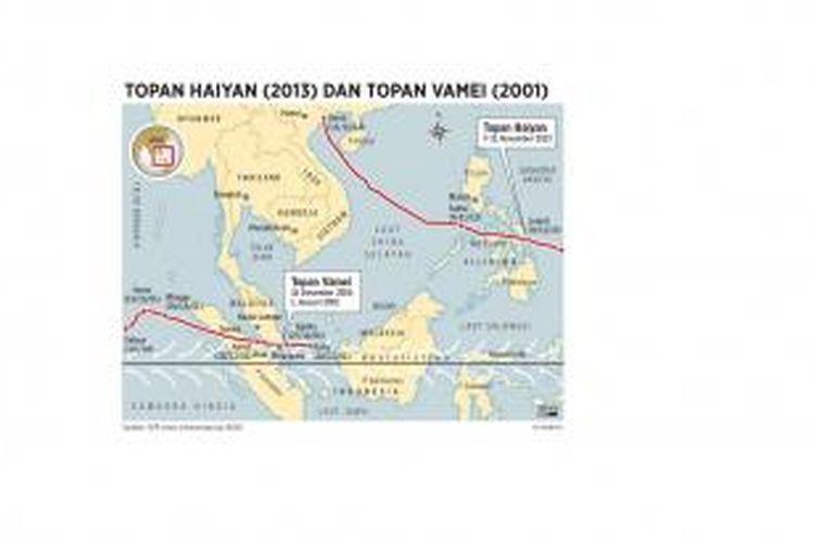 Topan Haiyan dan topan Vamei.