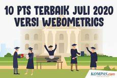 INFOGRAFIK: 10 Perguruan Tinggi Swasta Terbaik di Indonesia Versi Webometrics
