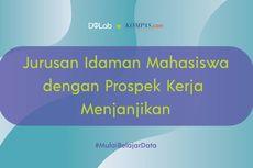 7 Jurusan Kuliah Berpeluang Gaji Besar di Indonesia, Ada Pilihan Kamu?