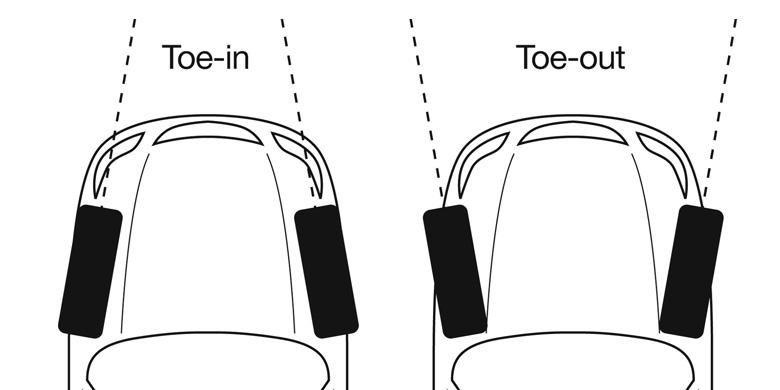 Kondisi toe in dan toe out pada ban.