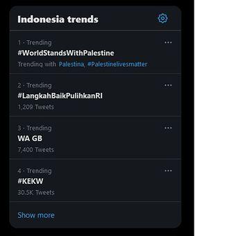 Trending topics Twitter untuk wilayah Indonesia pada Selasa (18/5/2021) pagi