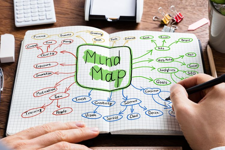 Ilustrasi mind map
