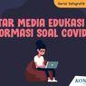 INFOGRAFIK: Daftar Media Edukasi dan Informasi soal Covid-19