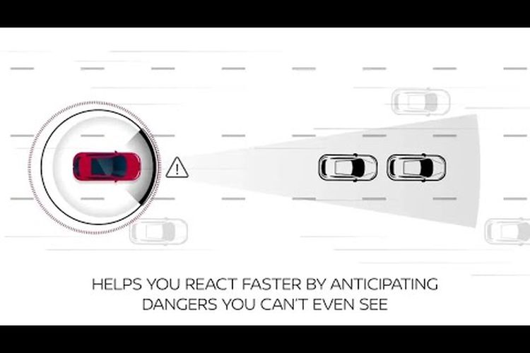 Intelligent Forward Collision Warning System Nissan
