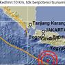 Gempa di Pangandaran, Warga Justru Terasa Saat Gempa di Jepara