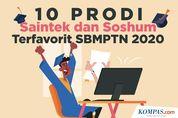 10 Prodi Saintek dan Soshum dengan Nilai UTBK Tertinggi di SBMPTN 2020