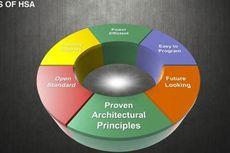 Teknologi hUMA – HSA Bagian IV – Manfaat hUMA Untuk Programmer & Konsumen
