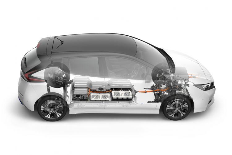 New Nissan Leaf generasi kedua, salah satu mobil listrik yang sudah dipasarkan massal di dunia.