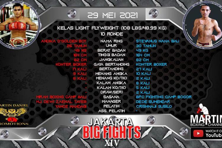 Jakarta Big Fights ke-XIV pada Sabtu (29/5/2021) akan mempertandingan 14 partai tinju profesional dengan 2 partai utama.