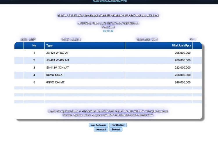 Nilai jual objek pajak dua unit baru Suzuki di situs Samsat DKI