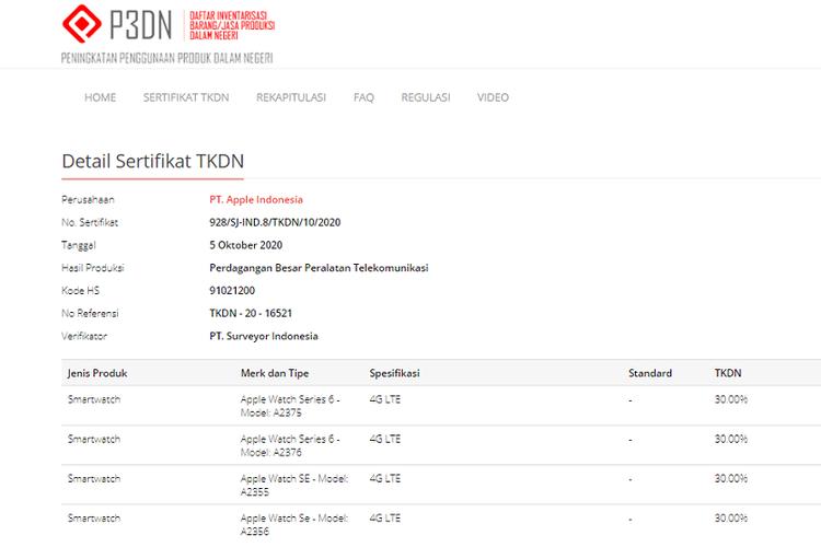 Tangkapan layar TKDN Apple Watch Series 6 di laman sertifikasi TKDN Kemenperin.
