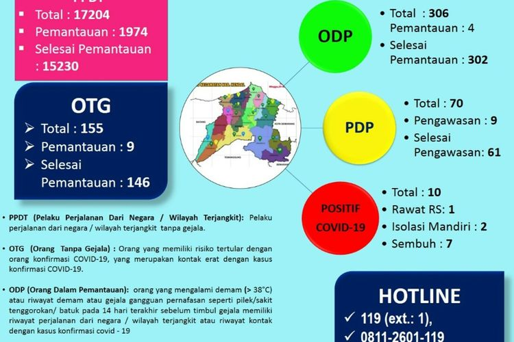 Data PPDT terbaru Kabupaten Kendal. KOMPAS.COM/ DOK. GUGUS TUGAS COVID -19 KENDAL