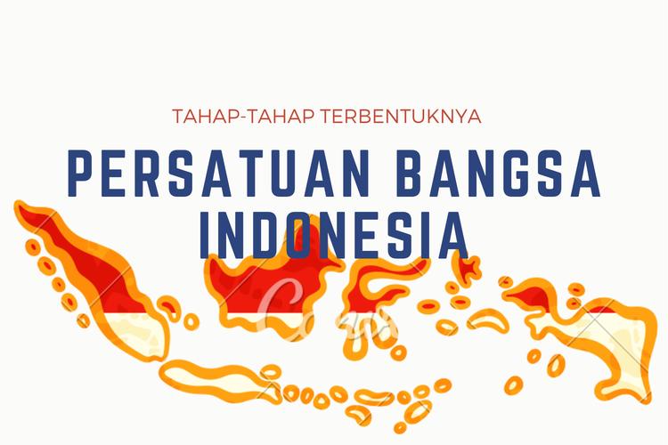 Ilustrasi terbentuknya persatuan bangsa Indonesia