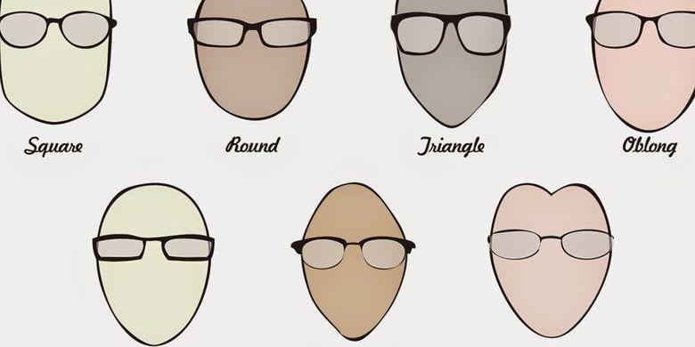 Temukan Cara Pilih Frame Kacamata mudah