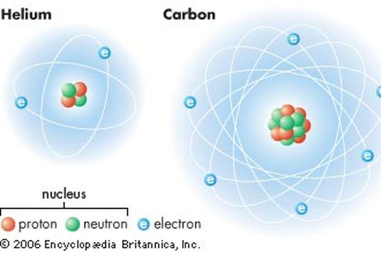 Ilustrasi atom