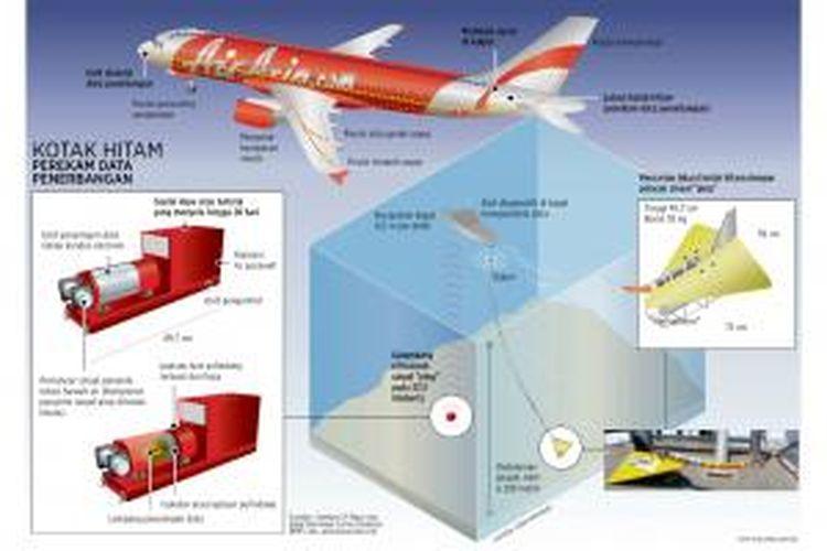 Infografis AirAsia
