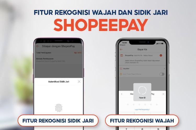 Ilustrasi fitur keamanan terbaru ShopeePay.