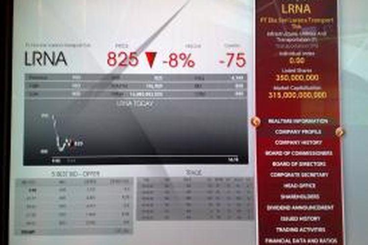 Saham Lorena yang turun 8 persen dari Rp900 ke Rp825 per lembar saham
