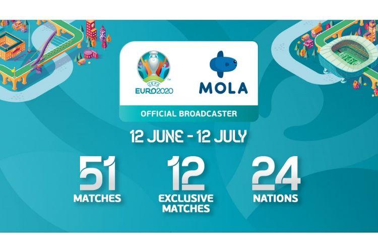 Mola akan menyiarkan seluruh pertandingan UEFA Euro 2020