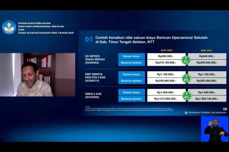 Nadiem Makarim menjelaskan dana bos 2021