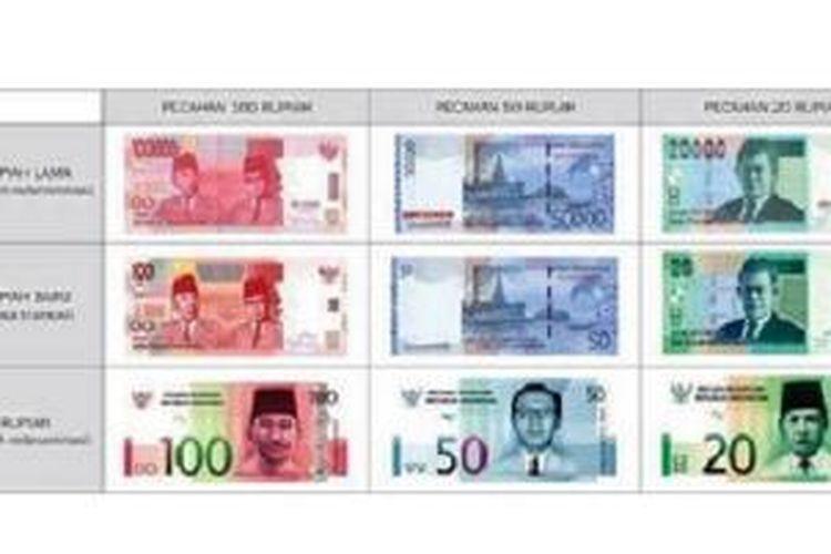 Desain uang yang diklaim sebagai Uang NKRI yang akan diluncurkan 17 Agustus 2014