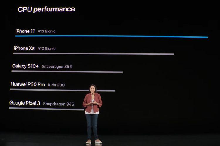 Ilustrasi performa CPU chipset Apple A13 Bionic