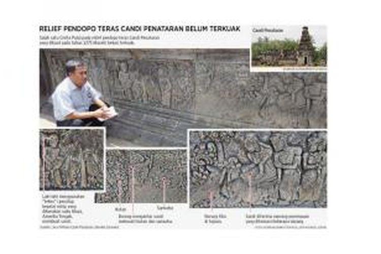 Relief pendopo teras Candi Penataran