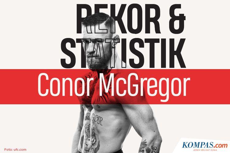 Rekor dan Statistik Conor McGregor