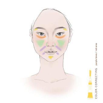 Color correcting dari Smart Drawing Innisfree