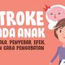 INFOGRAFIK: Stroke pada Anak, Gejala, Penyebab, Efek, dan Cara Pengobatan