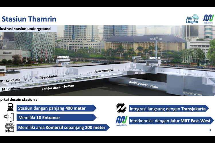 Ilustrasi Stasiun MRT Thamrin Jakarta