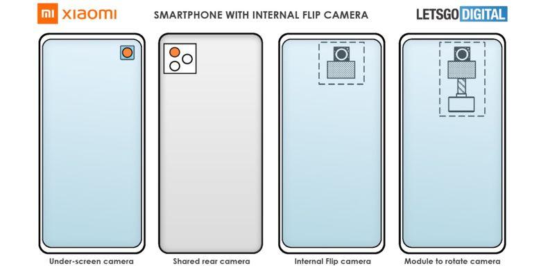 Xiaomi ajukan paten perangkat yang mengadopsi teknologi underscreen camera yang bisa diputar