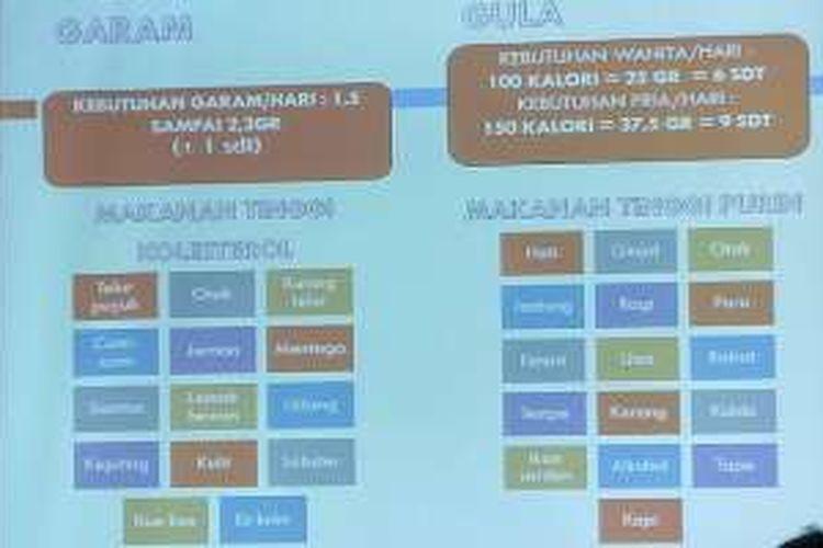 Presentasi hari pertama program