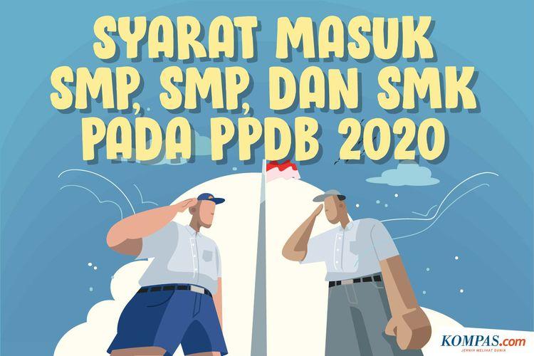 Syarat Masuk SMP, SMA, dan SMK Pada PPDB 2020