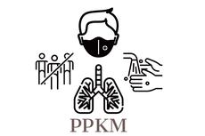 Daftar PPKM Level 3 dan 4 di Banten, Kota Serang Membaik