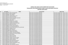 Berikut Jadwal dan Lokasi Tes SKD CPNS Kemenag di Jawa Barat dan Lampung