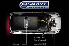 Rumors Toyota Sematkan Teknologi Hybrid buat Avanza dan Vios