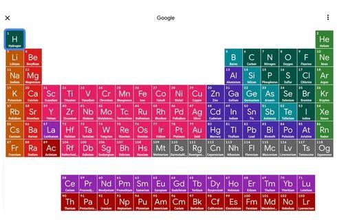 Ada Tabel Periodik Interaktif di Google Search, Begini Cara Melihatnya