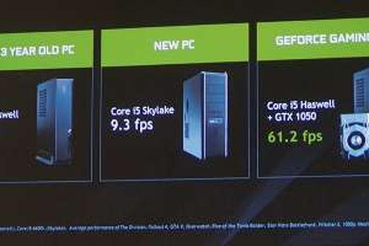 Nvidia mengklaim penambahan kartu grafis GeForce GTX 1050 bisa membuahkan peningkatan kinerja gaming yang jauh lebih tinggi ketimbang upgrade CPU.