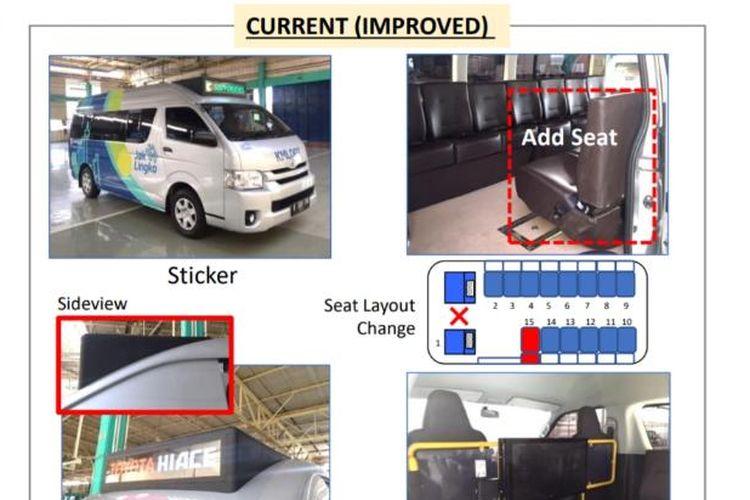 Desain Toyota Hiace Jak Lingko