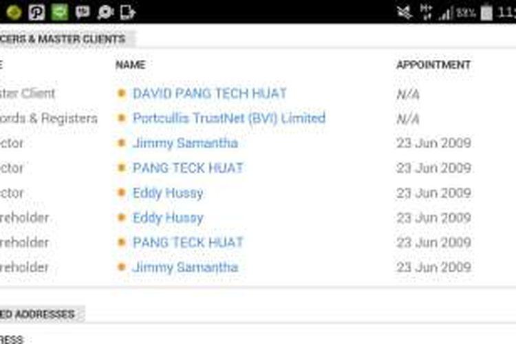 Daftar perusahaan Eddy Hussy tercantuk dalam